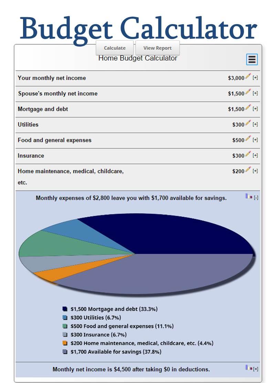 Budget Calculator - Budget Planner