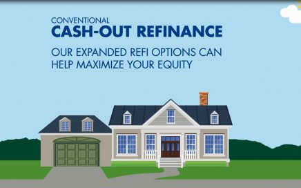 Cash out Refinance Video