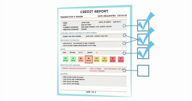 Check for Errors on your Free Credit Report