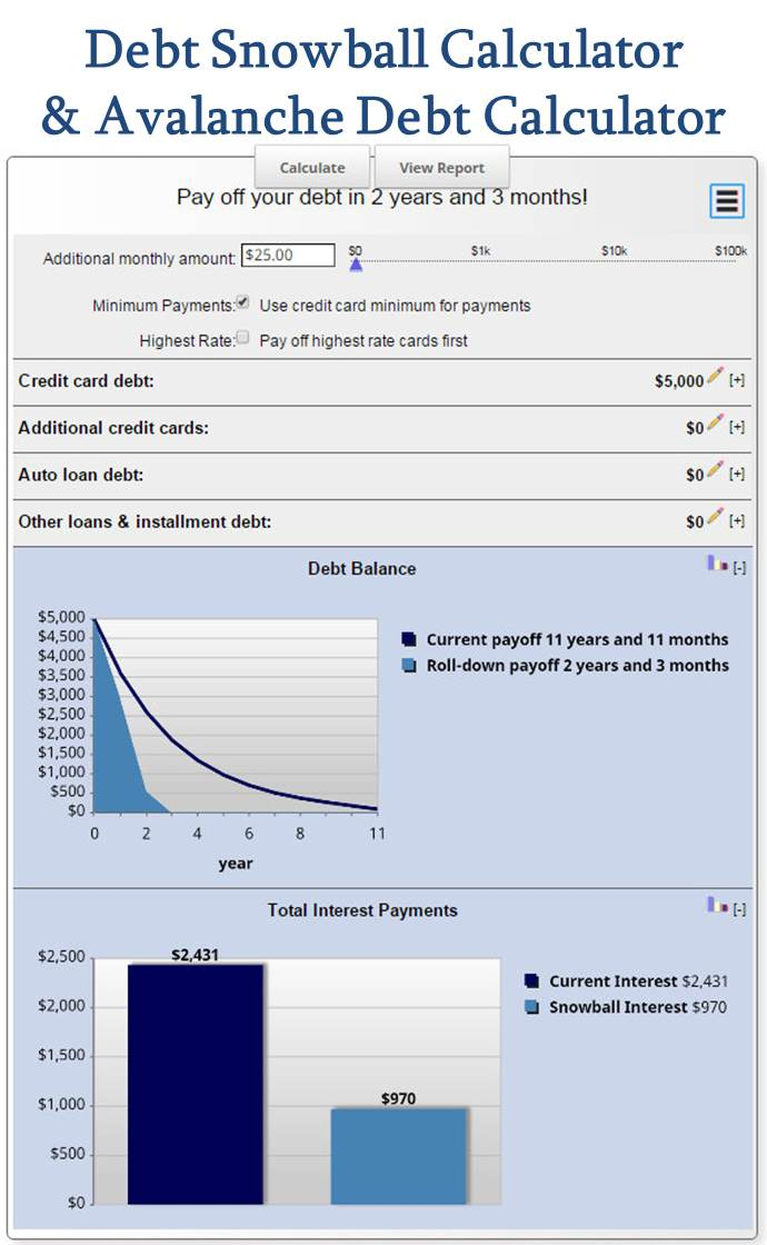 Debt Snowball Calculator and Avalanche Debt Calculator