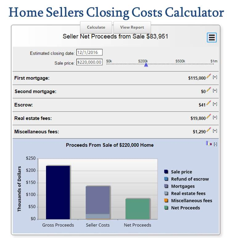 Home Sellers Closing Costs Calculator