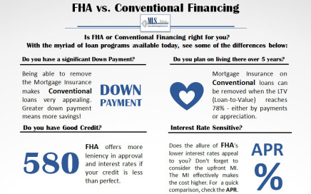 Low Down Payment Mortgage Options - FHA Loan vs Conventional Loan