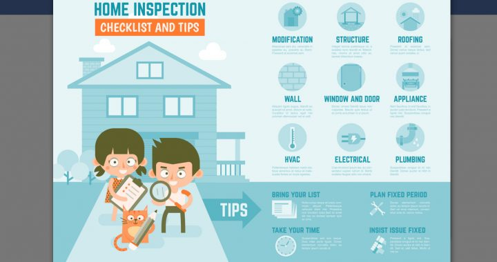 Questions to Ask Your Home Inspector during your Home Inspection