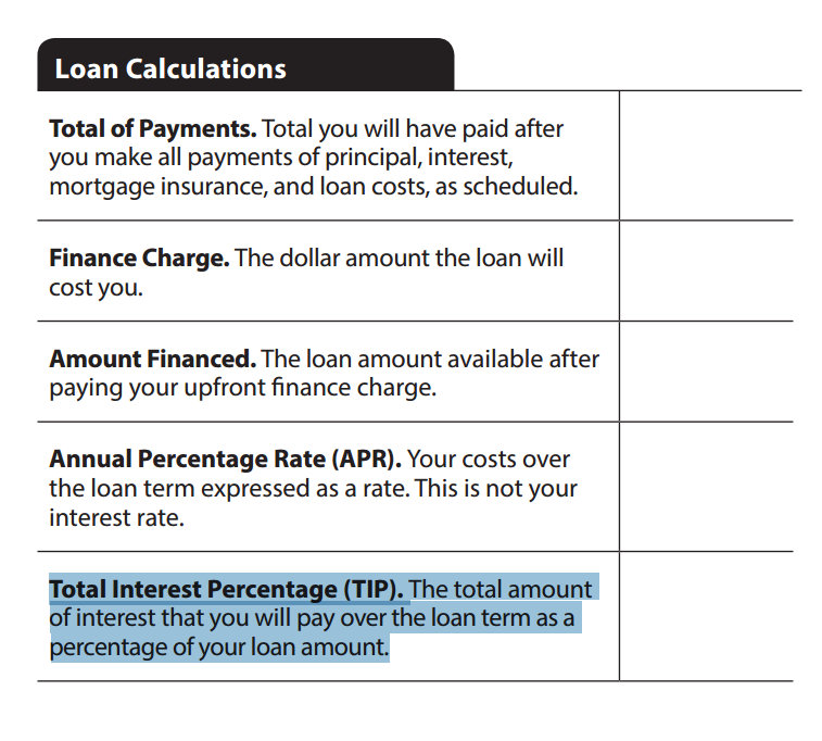 Mortgage TIP Total Interest Percentage on Closing Disclosure