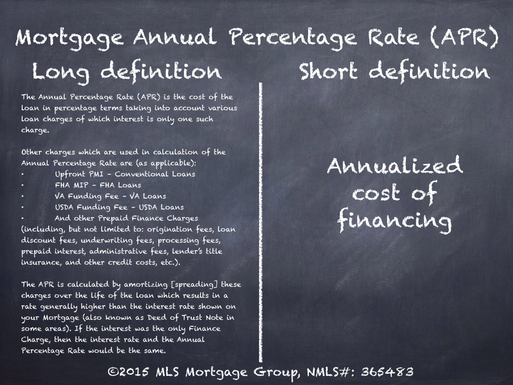 What is an APR Calculate Mortgage APR