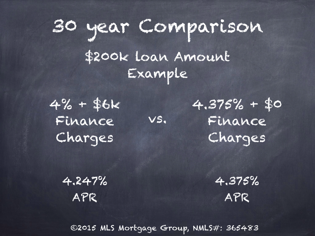 30 year Mortgage APR Comparision Difference between Rate and APR