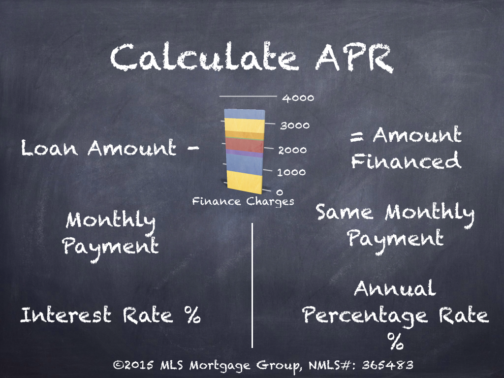 Calculate APR Mortgage How is Mortgage APR Calculated APR Fees Mortgage Rate APR Difference