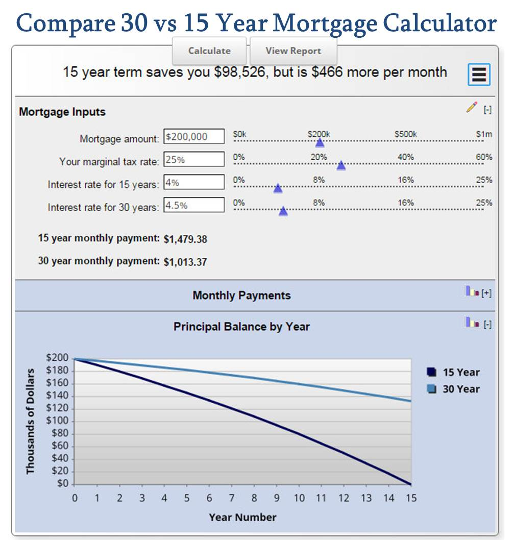 amortization schedule home mortgage