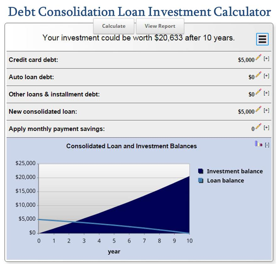 Debt Consolidation Loan Investment Calculator Free Mortgage Mn Ultimate Selection