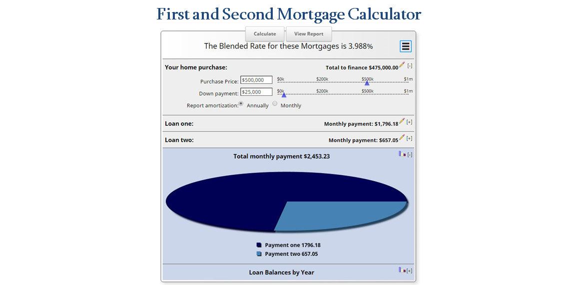House Loan Calculator Usa