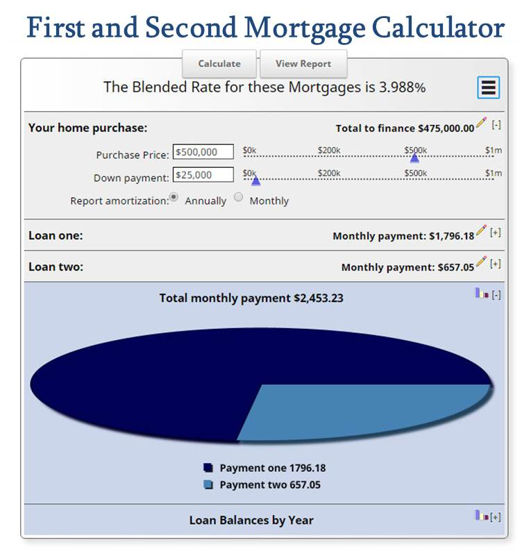 Mortgage calculator display advertising first-time home buyer.