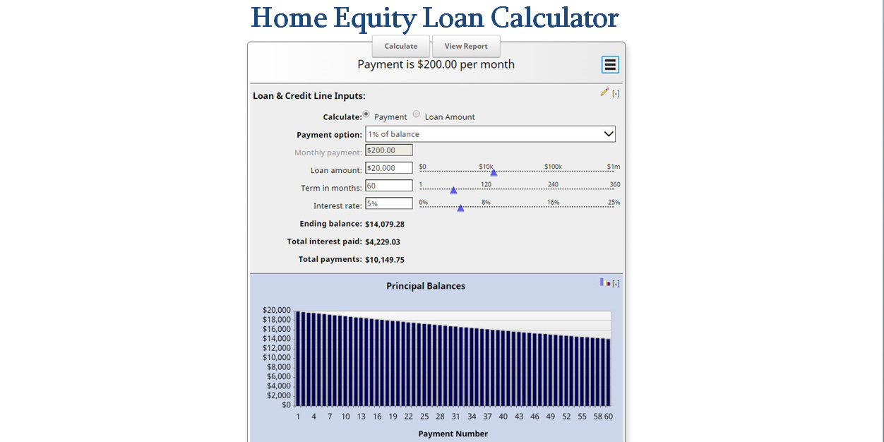 Home Equity Loans: Home Equity Loan Payment