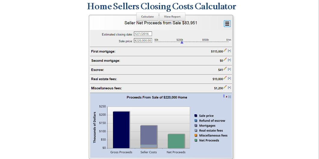 Home Sellers Closing Costs Calculator Mls Mortgage