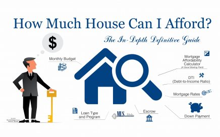 Va Mortgages: Va Mortgage How Much Can I Afford