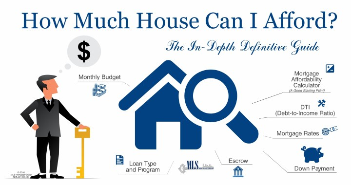 How Much House Can I Afford Insider Tips And Home Affordability