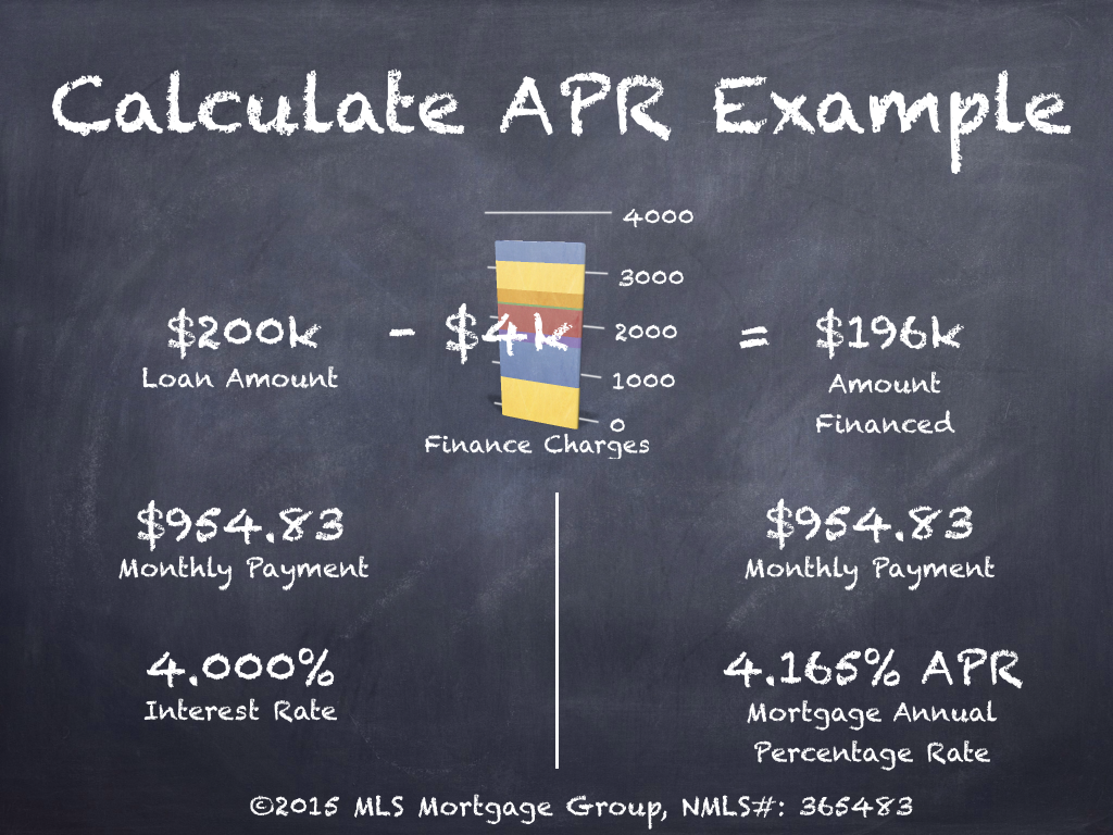 How to Calculate APR on a Mortgage Calculate APR Annual Percentage Rate Calculation