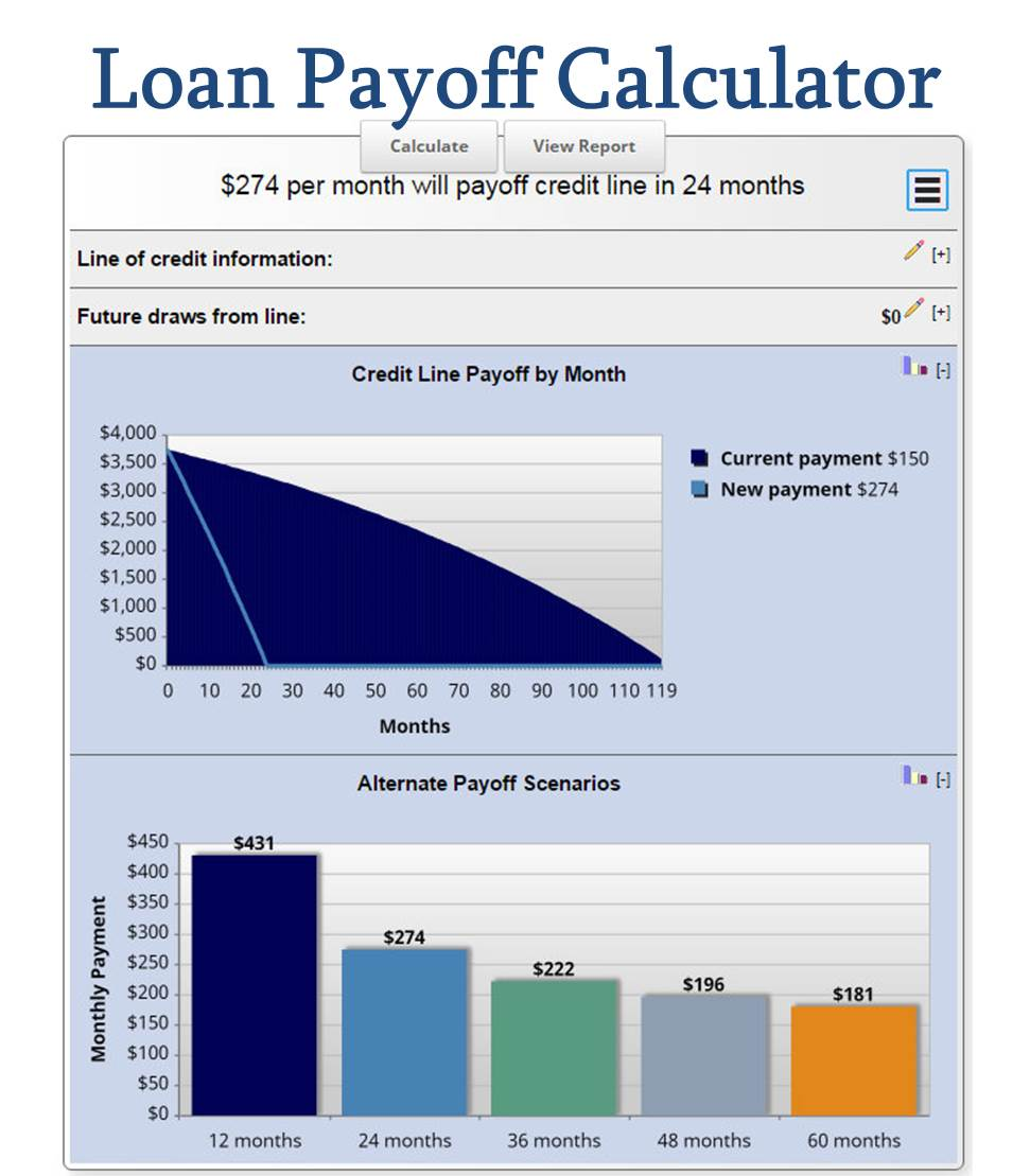 pay off debt calculator