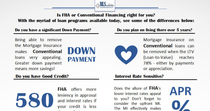 Fha first time home buyer no down payment