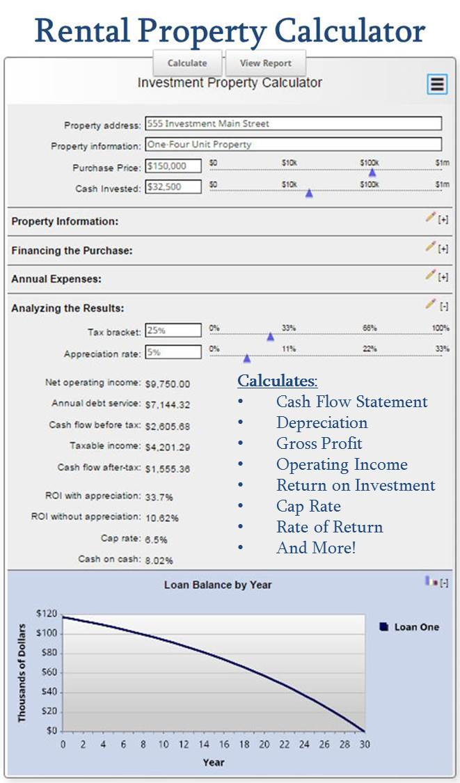 Selling Investment Property Tax Calculator