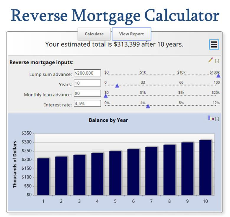 the free mortgage calculator you need