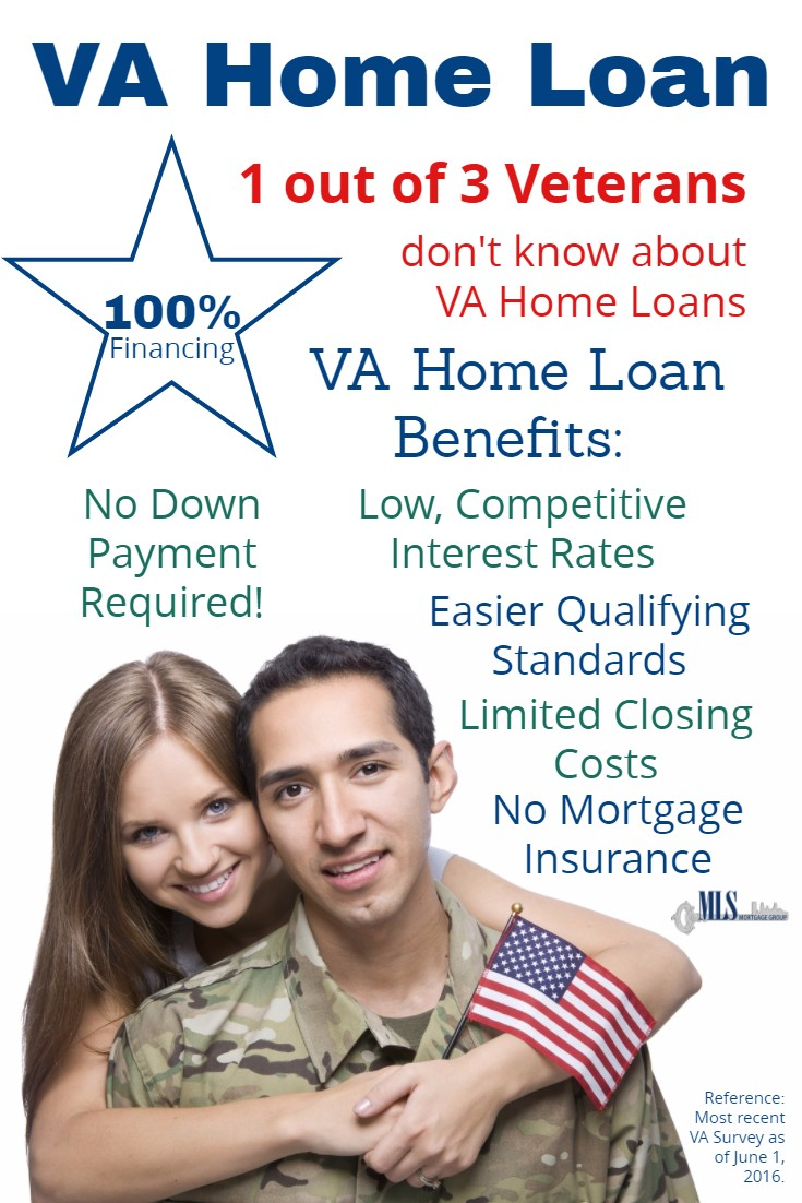 Va home loan mortgage confession for Two loans for one house