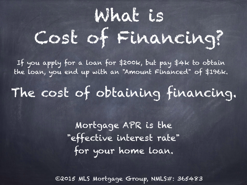 What does APR mean Cost of Financing Mortgage